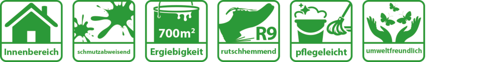 Ecoline Wischpflege Konzentrat 10l