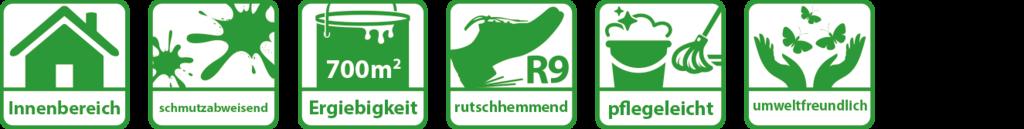 Ecoline Wischpflege Konzentrat 1l